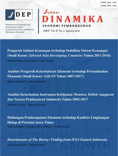 Determinants of the Dowry: Finding from IFLS Eastern Indonesia